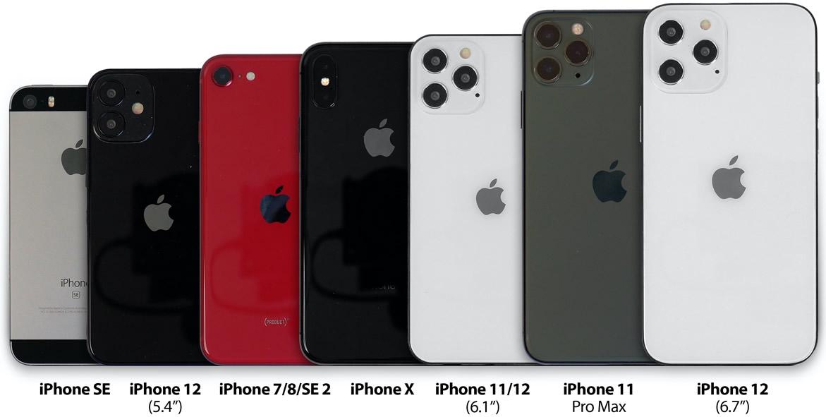 ขนาดของ iPhone 12