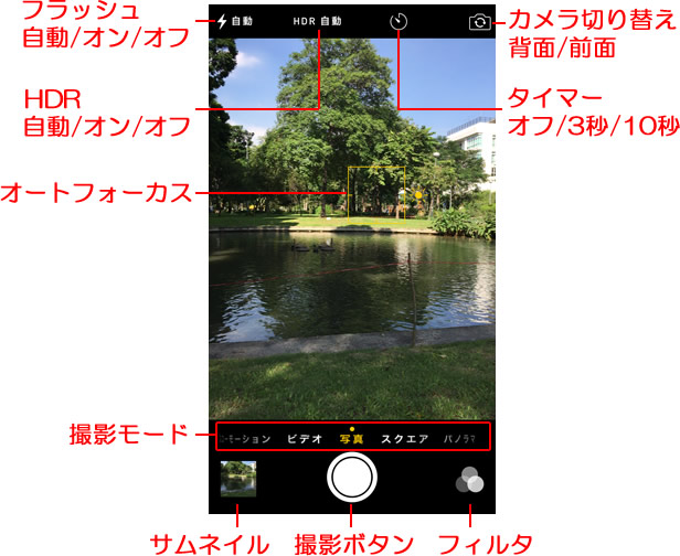 カメラ基本画面